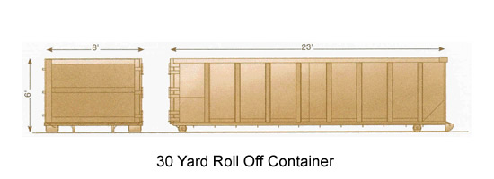 Dumpster Rental In Omaha Dumpster Sizes